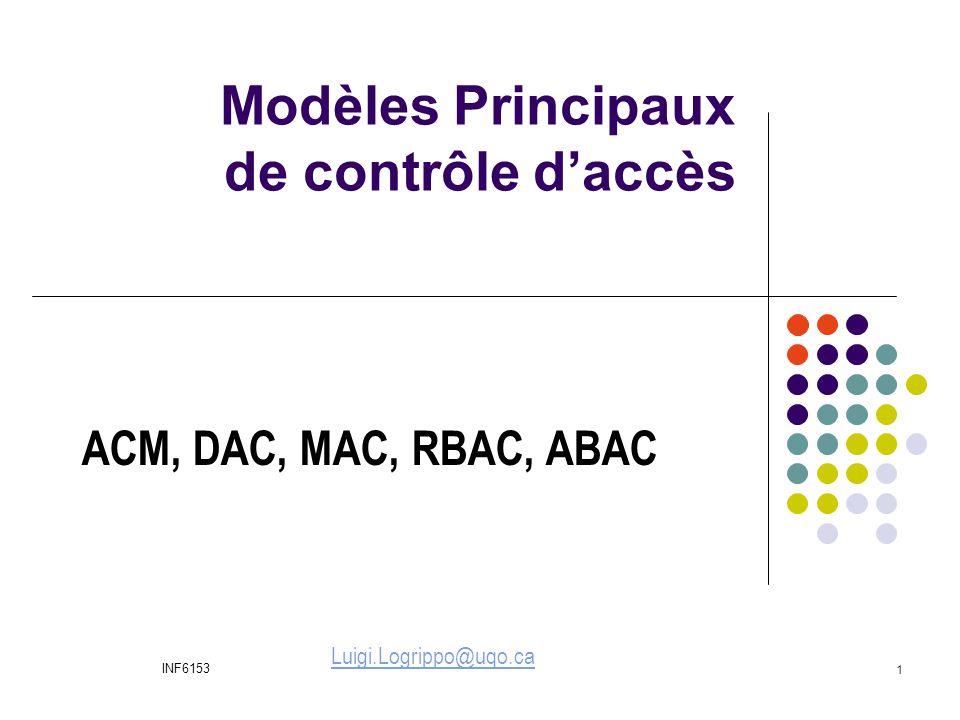 Modèles Principaux de contrôle d'accès
