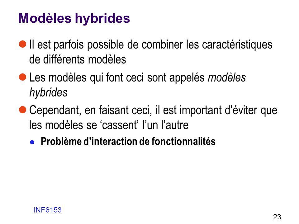 Modèles hybrides Il est parfois possible de combiner les caractéristiques de différents modèles.