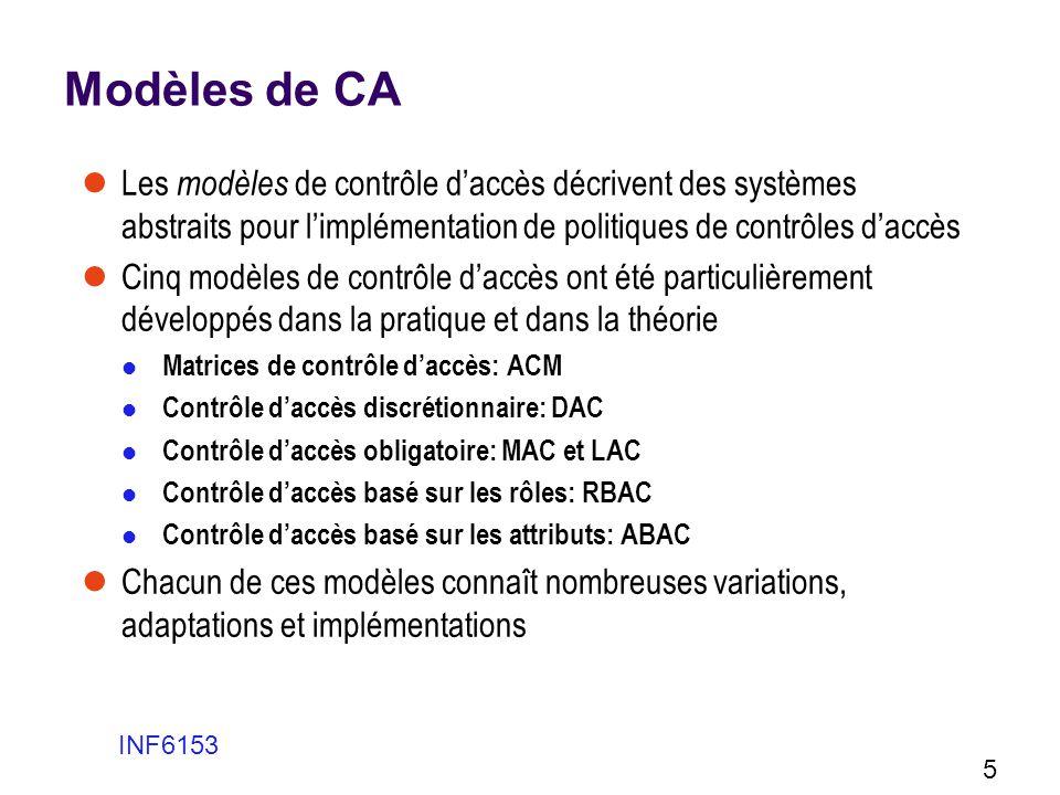 Modèles de CA Les modèles de contrôle d'accès décrivent des systèmes abstraits pour l'implémentation de politiques de contrôles d'accès.