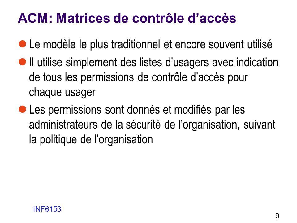 ACM: Matrices de contrôle d'accès