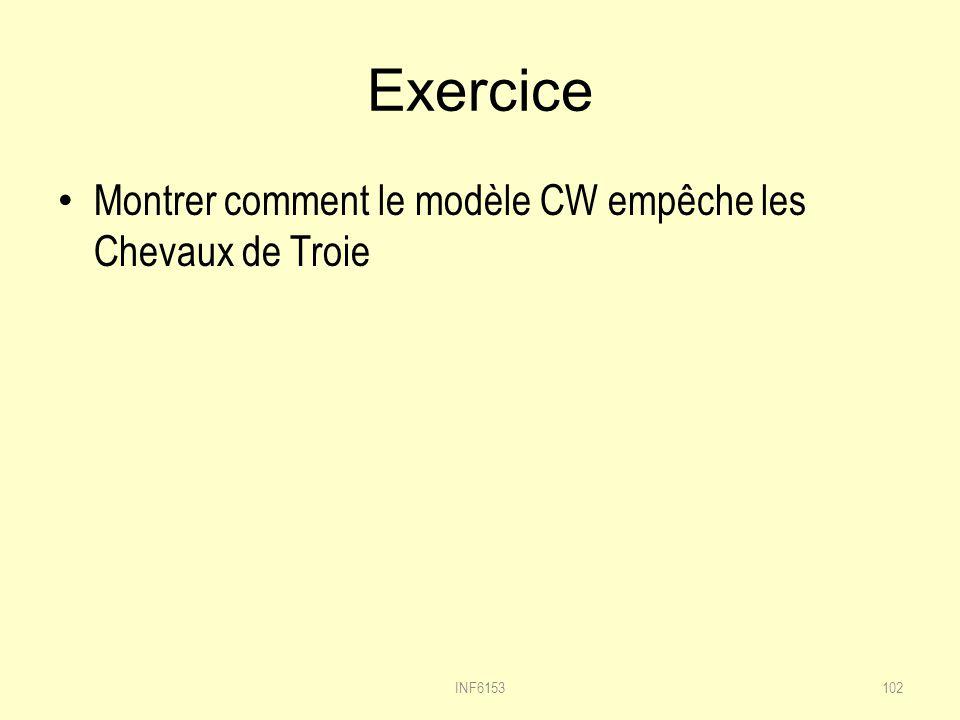 Exercice Montrer comment le modèle CW empêche les Chevaux de Troie