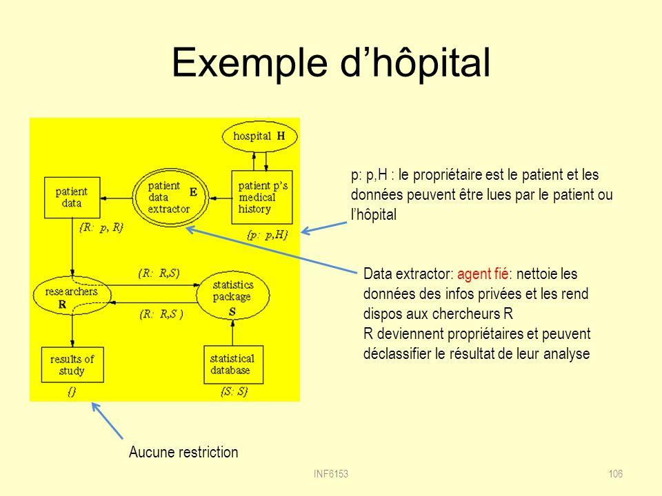 Exemple d'hôpital p: p,H : le propriétaire est le patient et les données peuvent être lues par le patient ou l'hôpital.