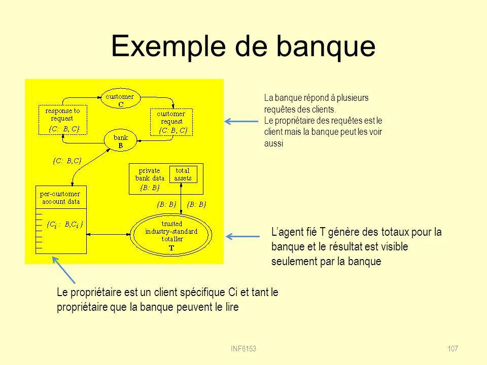 Exemple de banque La banque répond à plusieurs requêtes des clients. Le propriétaire des requêtes est le client mais la banque peut les voir aussi.