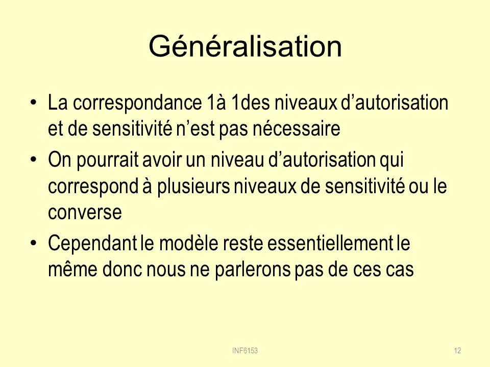 Généralisation La correspondance 1à 1des niveaux d'autorisation et de sensitivité n'est pas nécessaire.