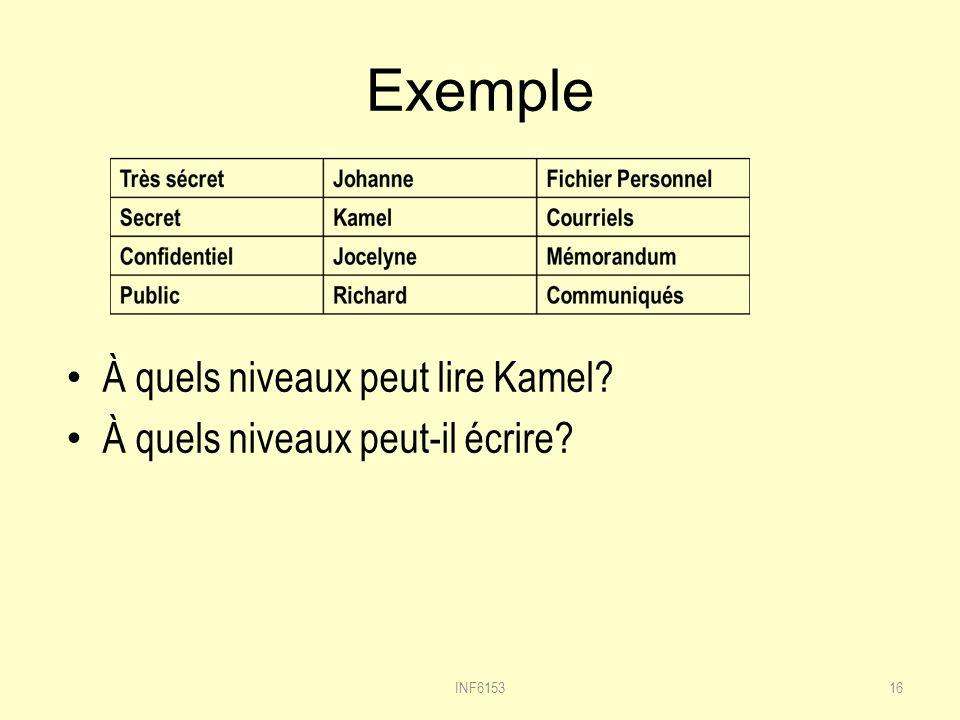 Exemple À quels niveaux peut lire Kamel