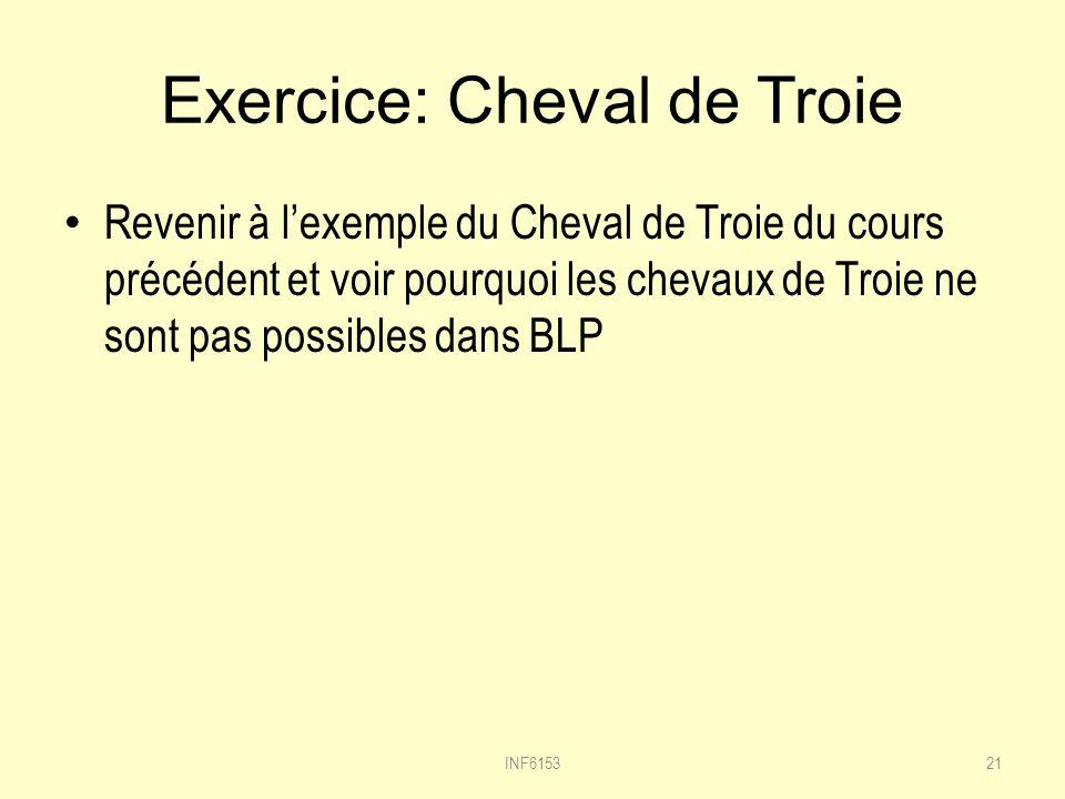 Exercice: Cheval de Troie