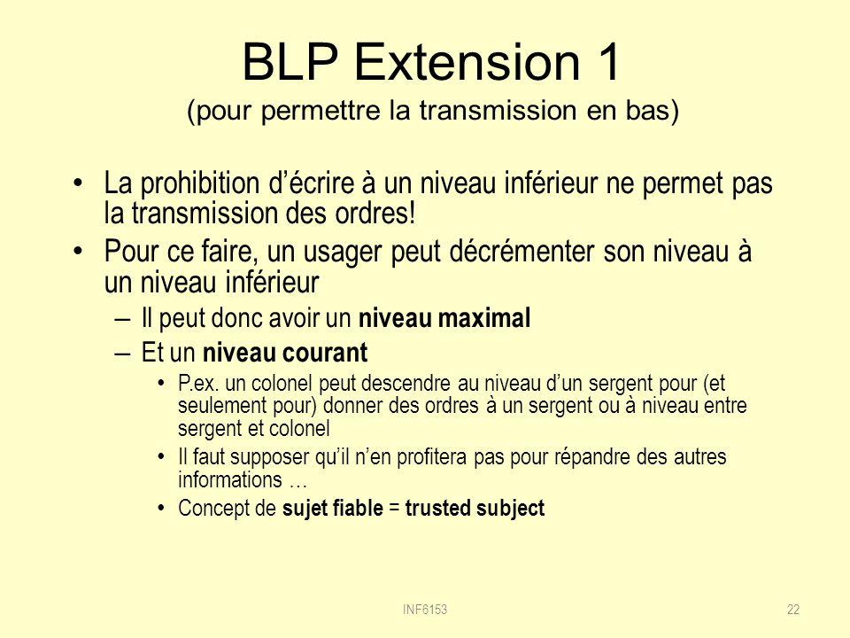 BLP Extension 1 (pour permettre la transmission en bas)