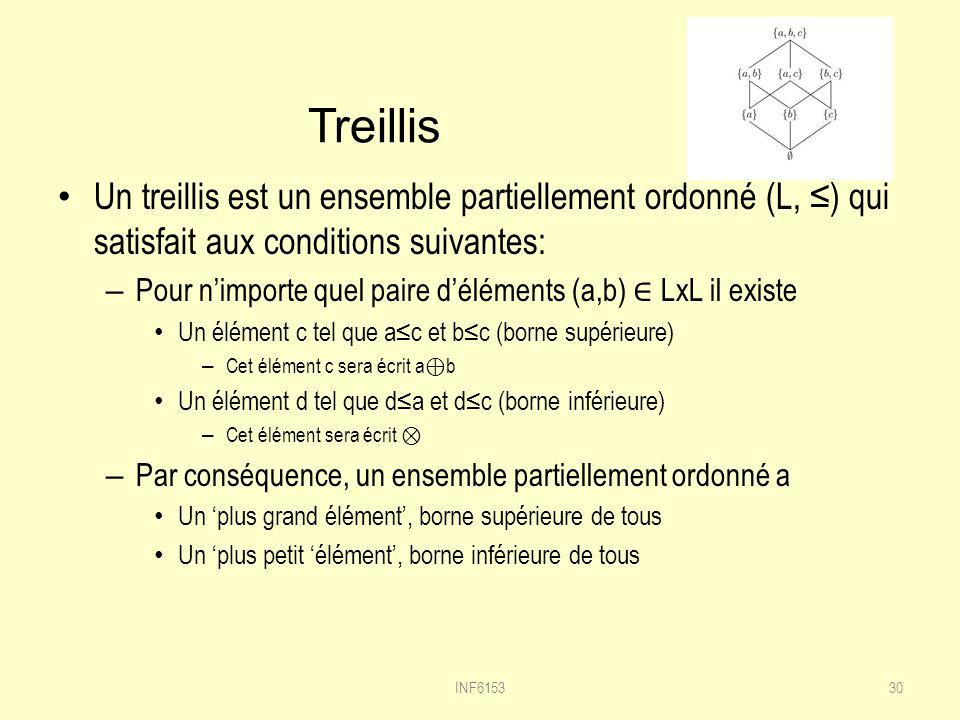 Treillis Un treillis est un ensemble partiellement ordonné (L, ≤) qui satisfait aux conditions suivantes: