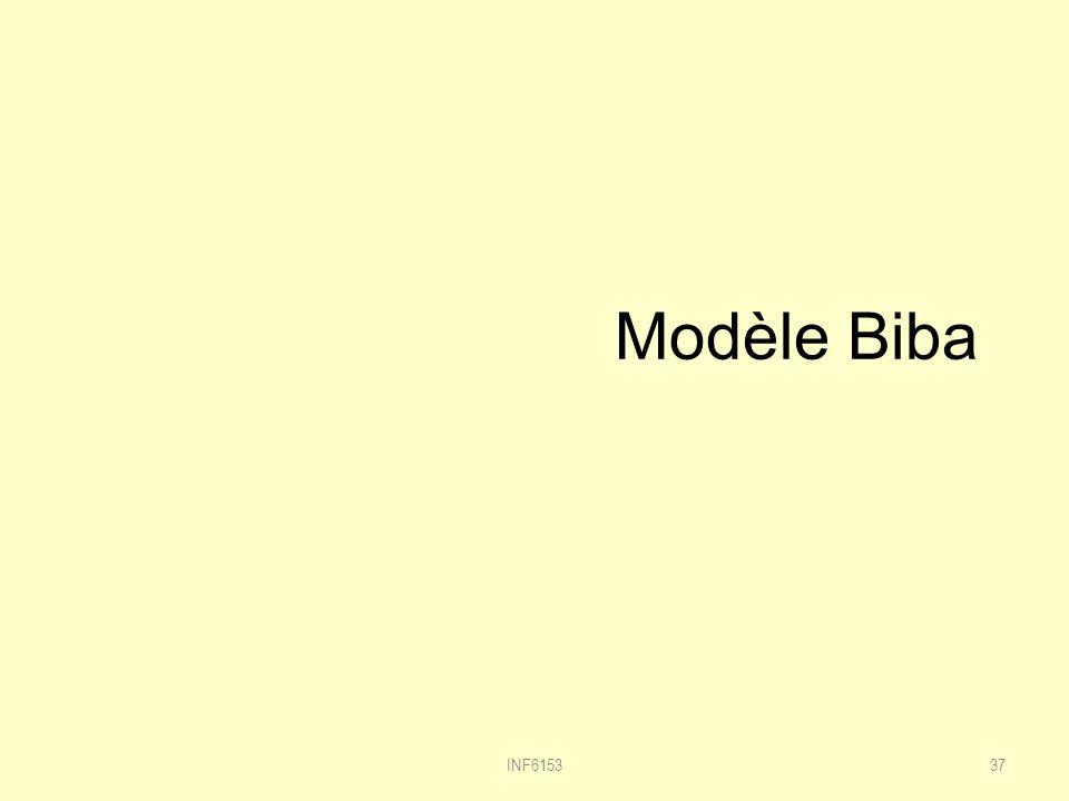 Modèle Biba INF6153