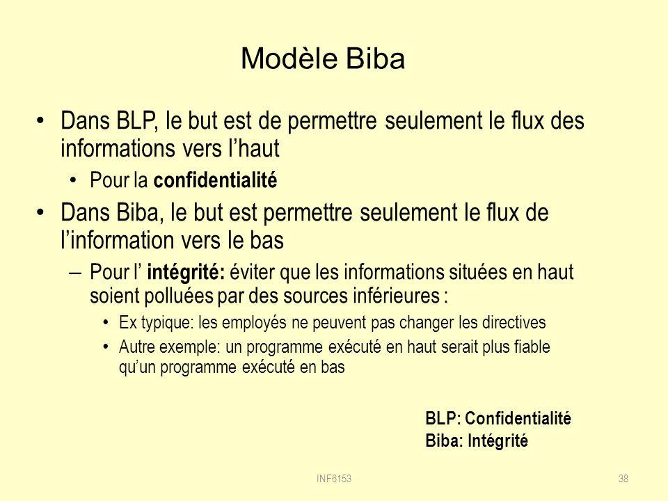 Modèle Biba Dans BLP, le but est de permettre seulement le flux des informations vers l'haut. Pour la confidentialité.
