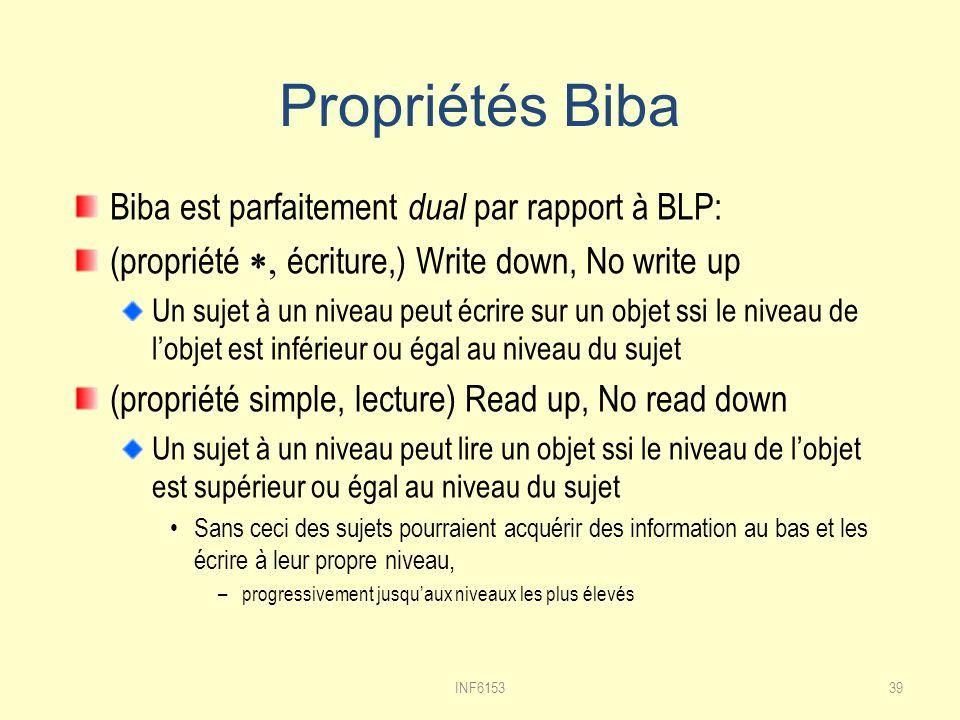 Propriétés Biba Biba est parfaitement dual par rapport à BLP: