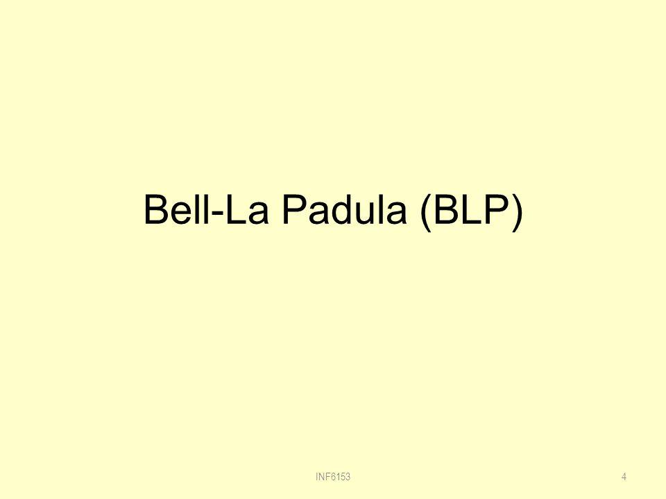 Bell-La Padula (BLP) INF6153