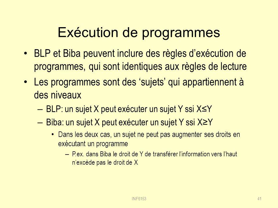 Exécution de programmes