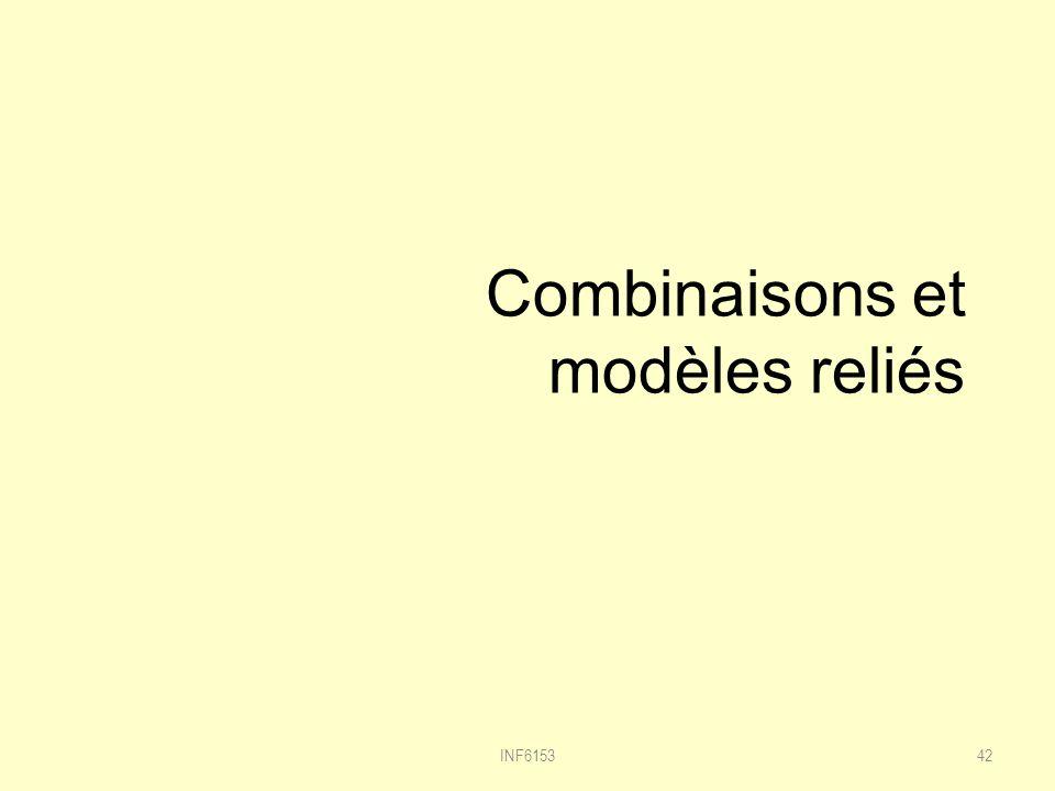 Combinaisons et modèles reliés