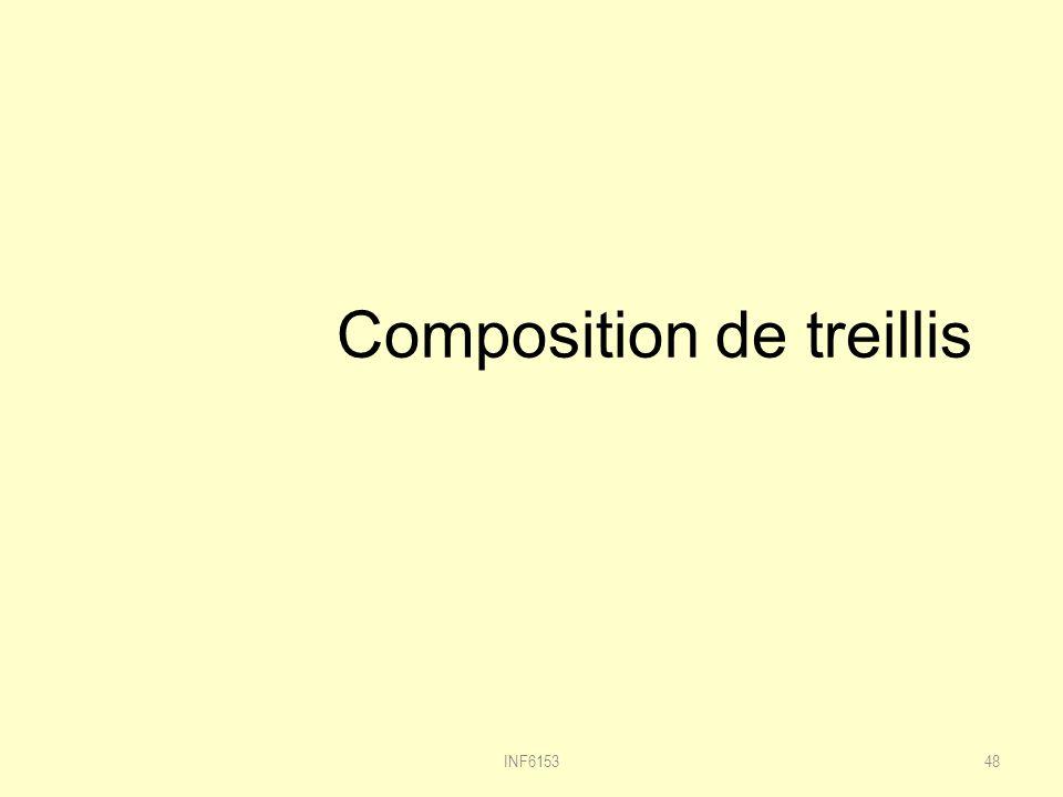 Composition de treillis