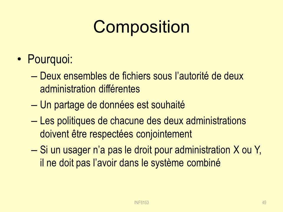 Composition Pourquoi: