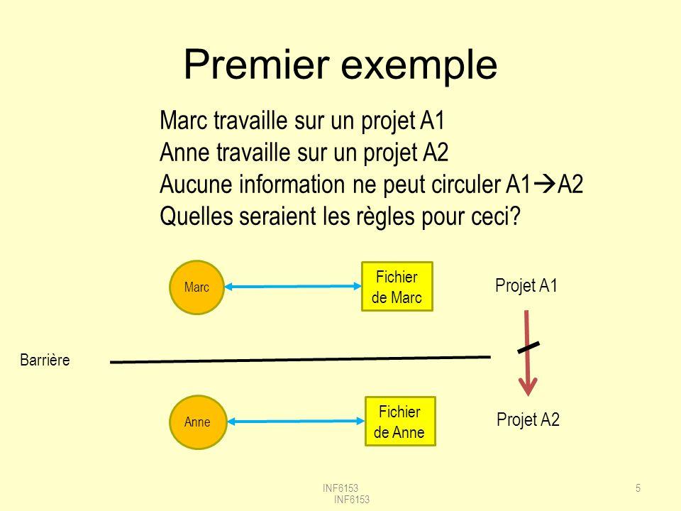Premier exemple Marc travaille sur un projet A1