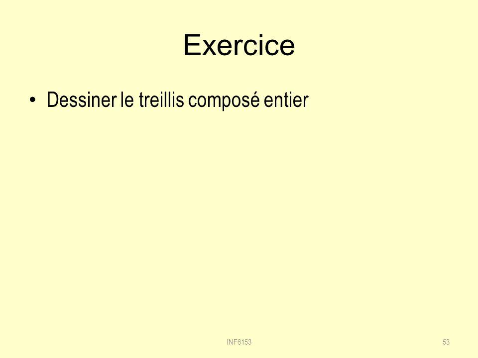 Exercice Dessiner le treillis composé entier INF6153
