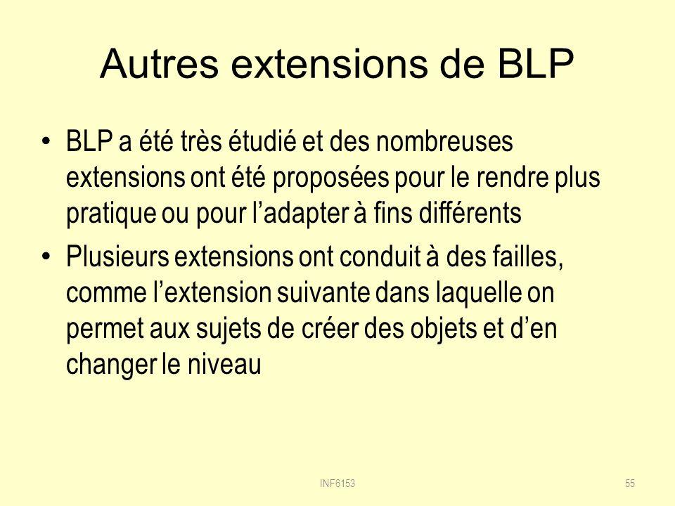 Autres extensions de BLP