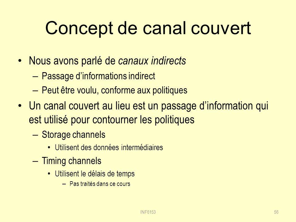 Concept de canal couvert