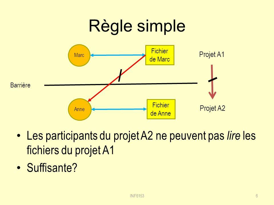 Règle simple Marc. Fichier de Marc. Projet A1. / Barrière. Anne. Fichier de Anne. Projet A2.