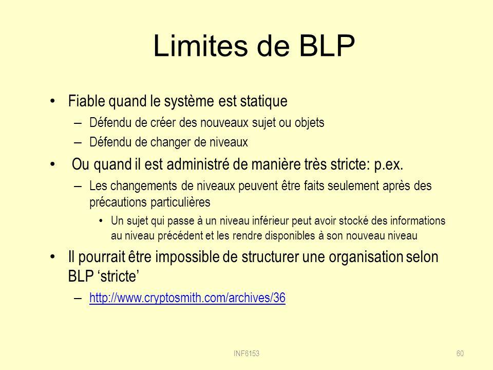 Limites de BLP Fiable quand le système est statique