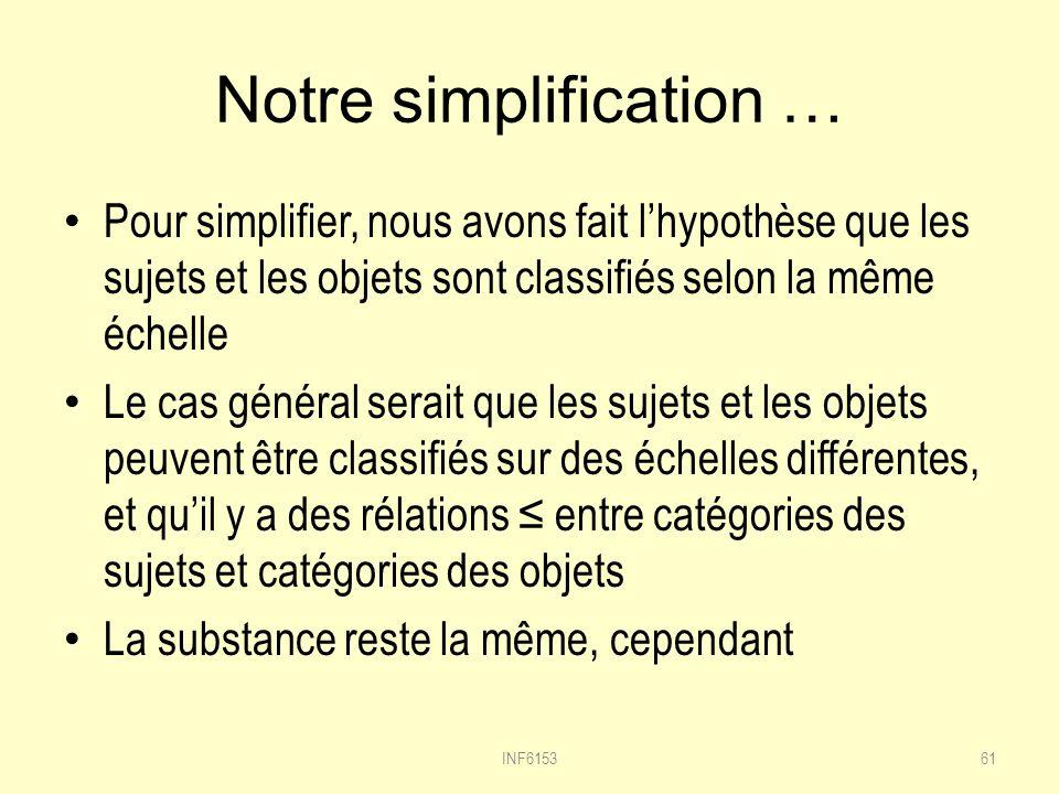 Notre simplification …