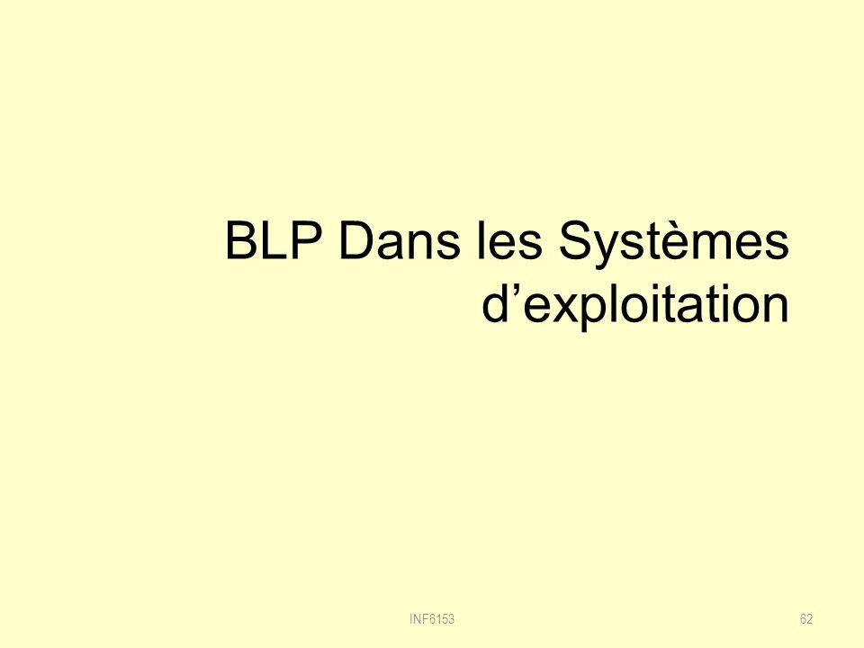 BLP Dans les Systèmes d'exploitation