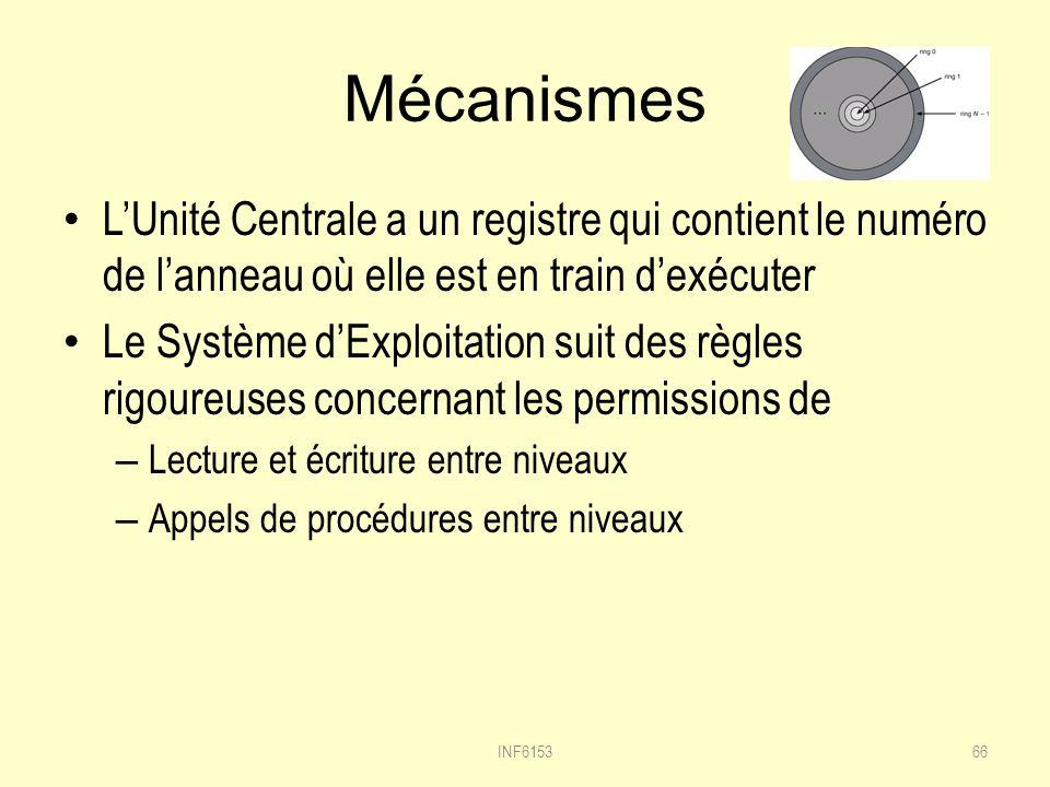 Mécanismes L'Unité Centrale a un registre qui contient le numéro de l'anneau où elle est en train d'exécuter.