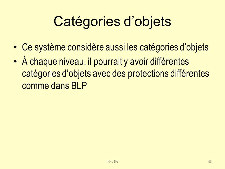 Catégories d'objets Ce système considère aussi les catégories d'objets