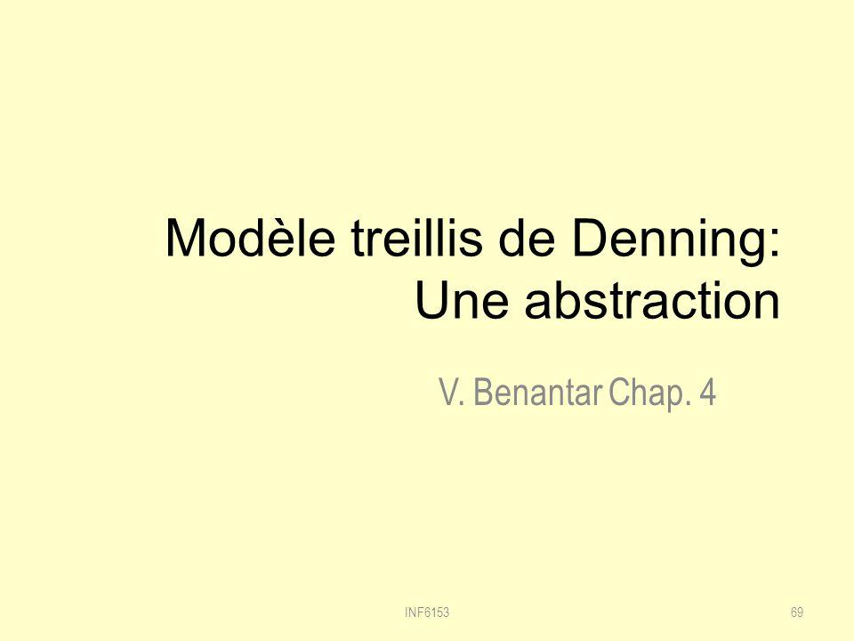 Modèle treillis de Denning: Une abstraction