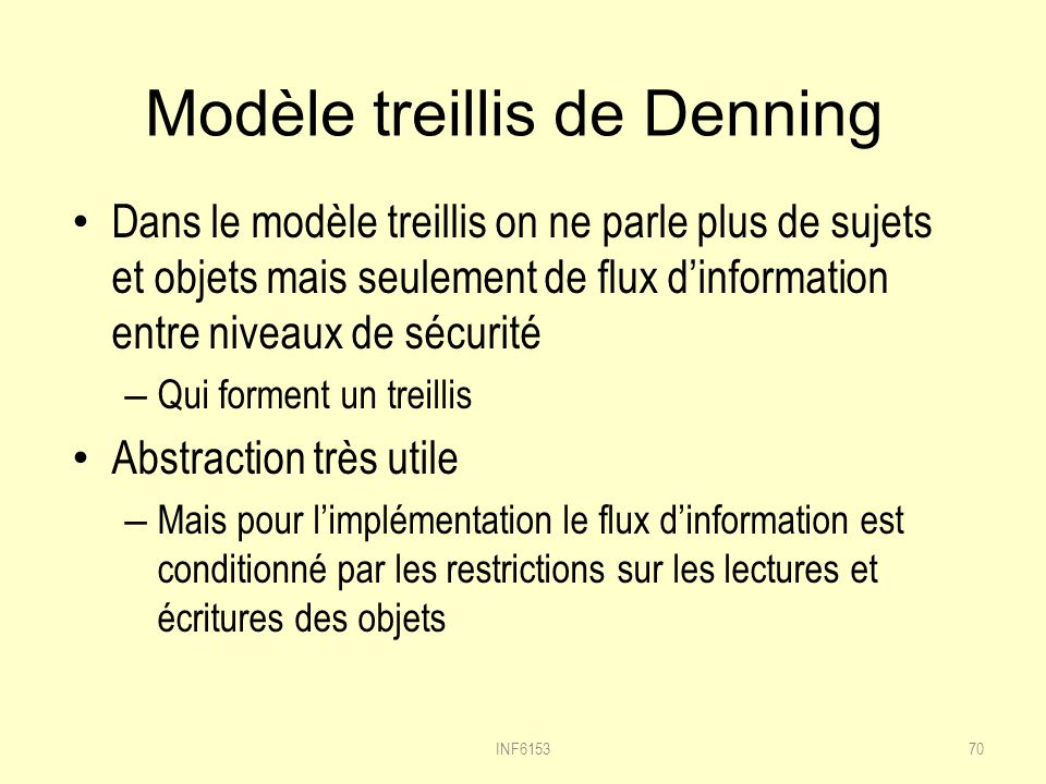 Modèle treillis de Denning