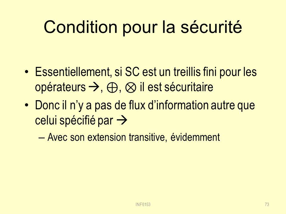 Condition pour la sécurité