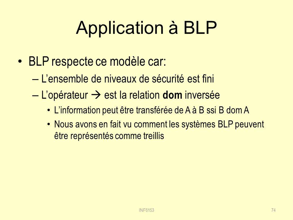 Application à BLP BLP respecte ce modèle car: