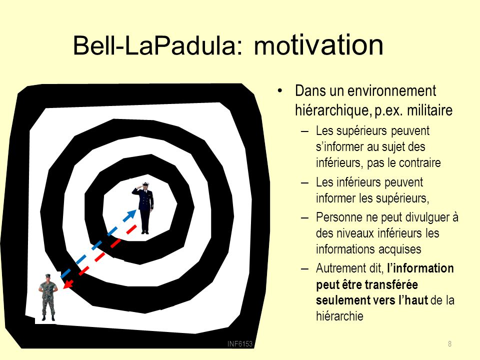 Bell-LaPadula: motivation