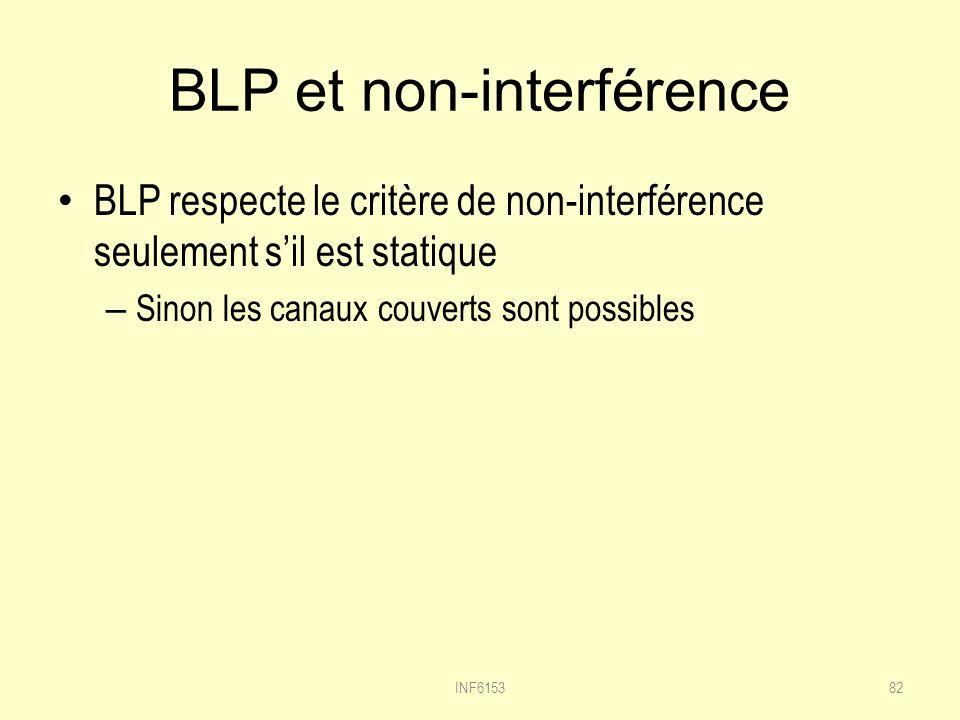 BLP et non-interférence