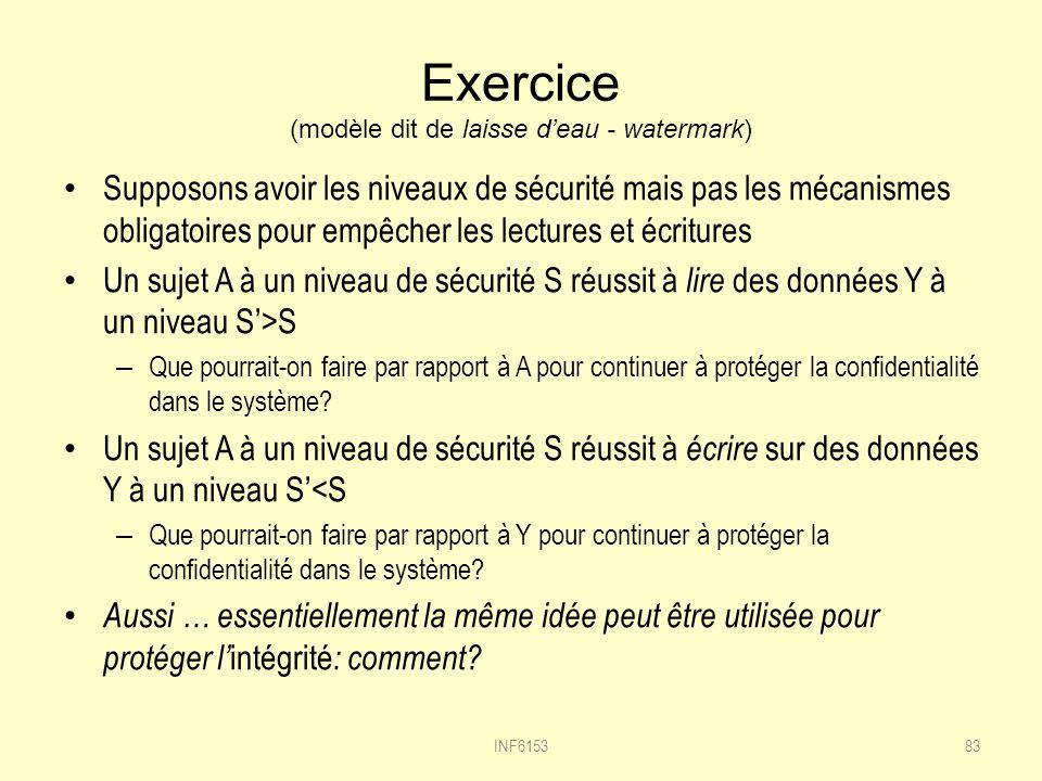 Exercice (modèle dit de laisse d'eau - watermark)