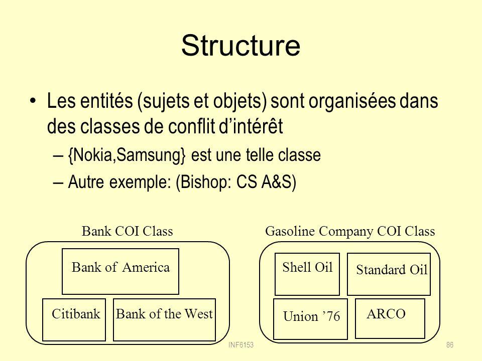 Structure Les entités (sujets et objets) sont organisées dans des classes de conflit d'intérêt. {Nokia,Samsung} est une telle classe.