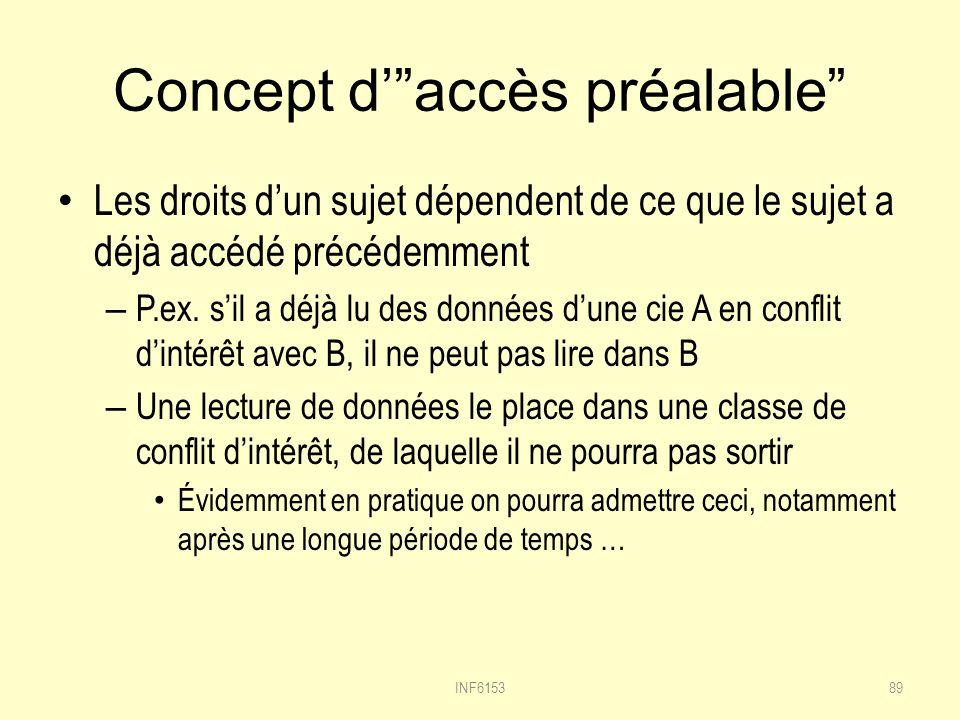 Concept d' accès préalable