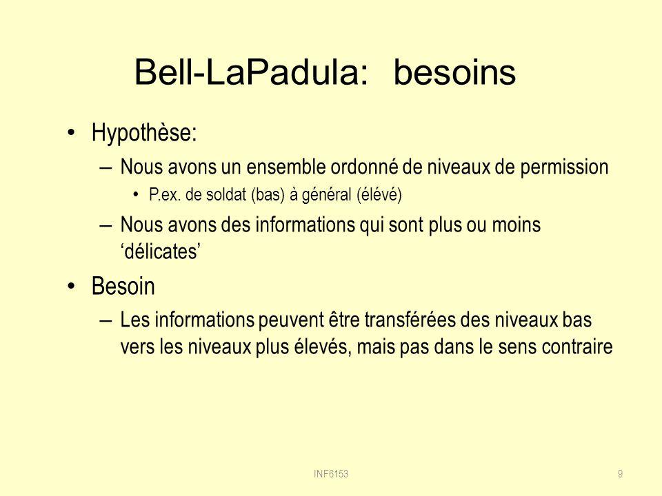 Bell-LaPadula: besoins