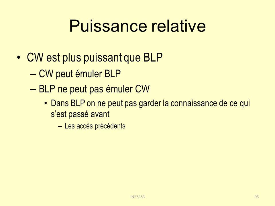 Puissance relative CW est plus puissant que BLP CW peut émuler BLP