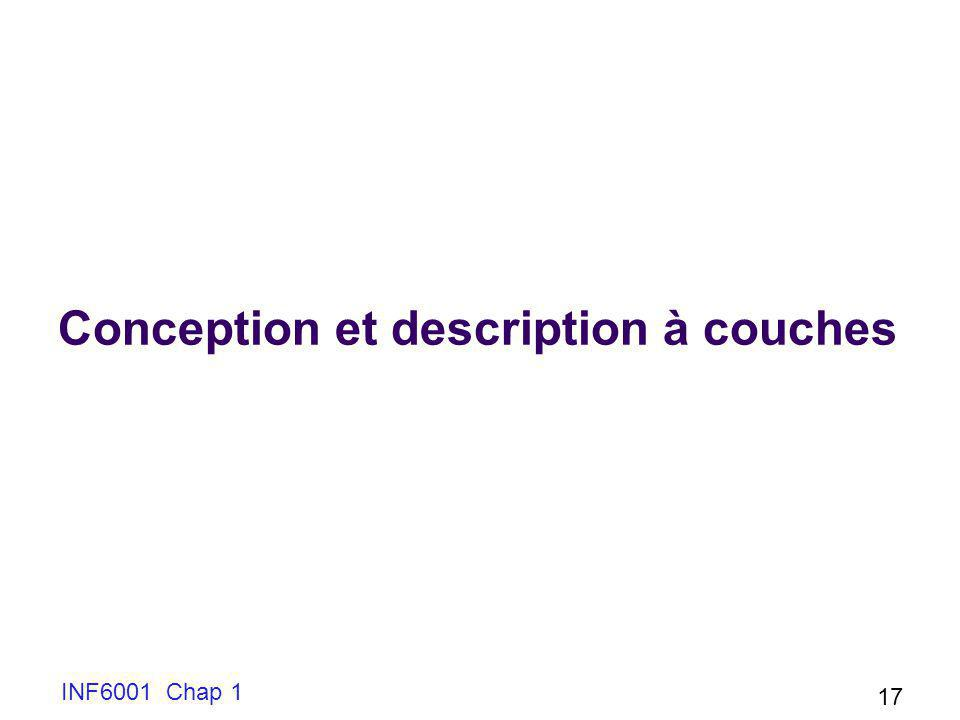 Conception et description à couches