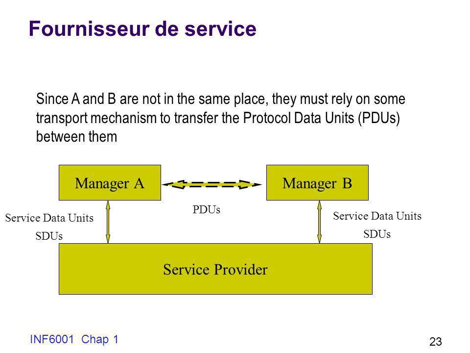 Fournisseur de service