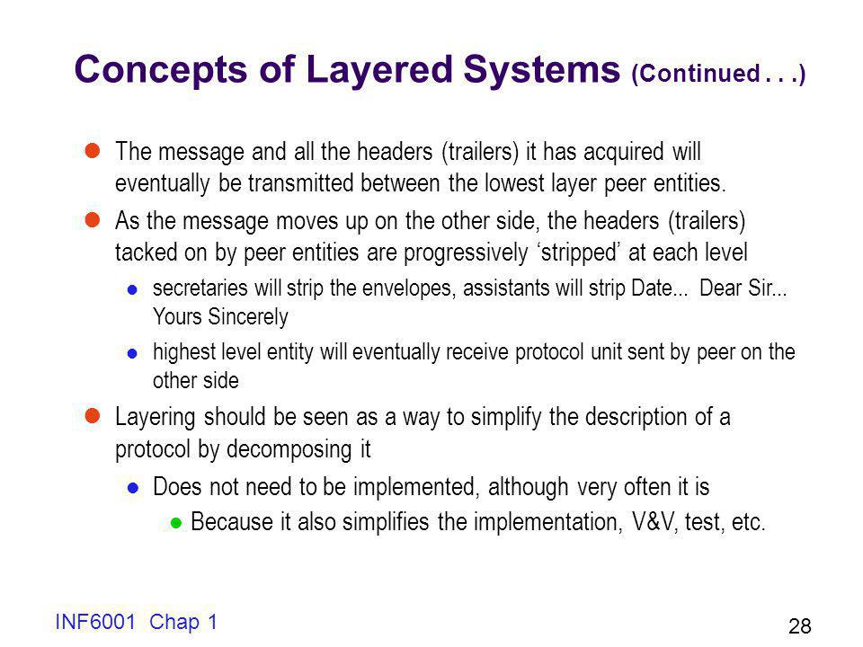 Concepts of Layered Systems (Continued . . .)