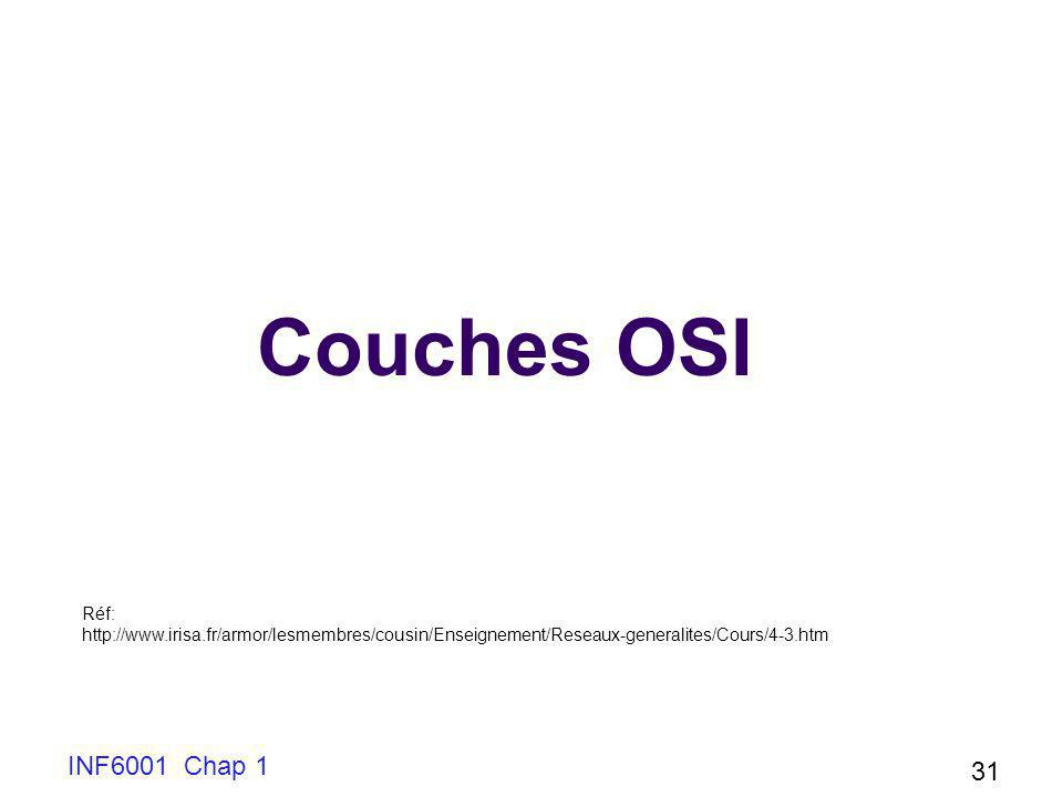 Couches OSI INF6001 Chap 1 Réf: