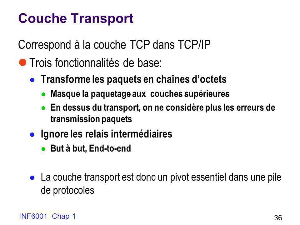 Couche Transport Correspond à la couche TCP dans TCP/IP