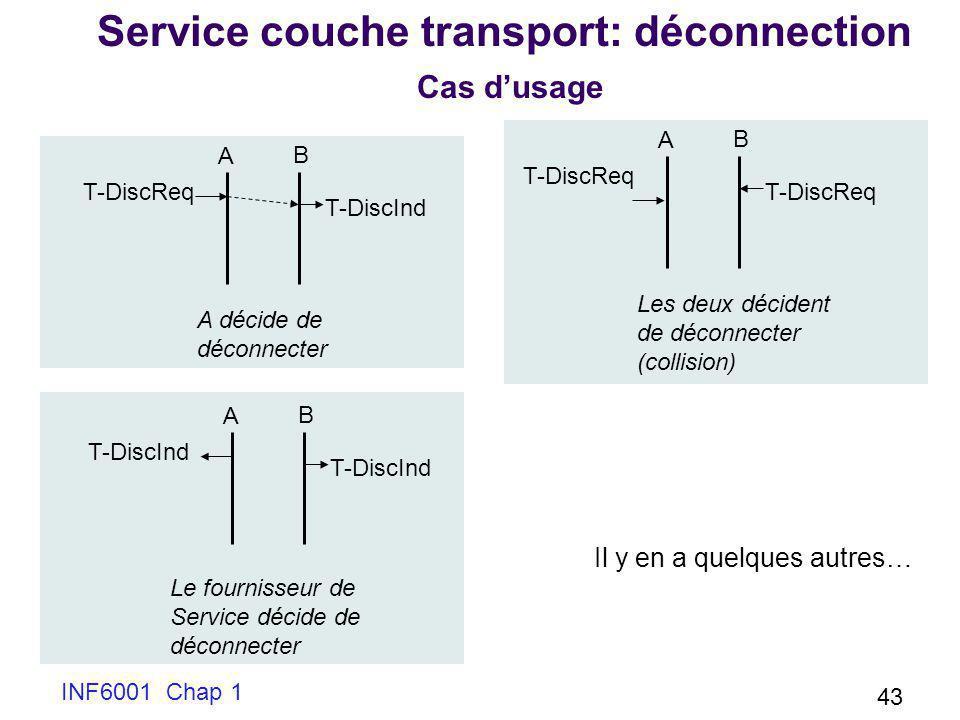 Service couche transport: déconnection Cas d'usage