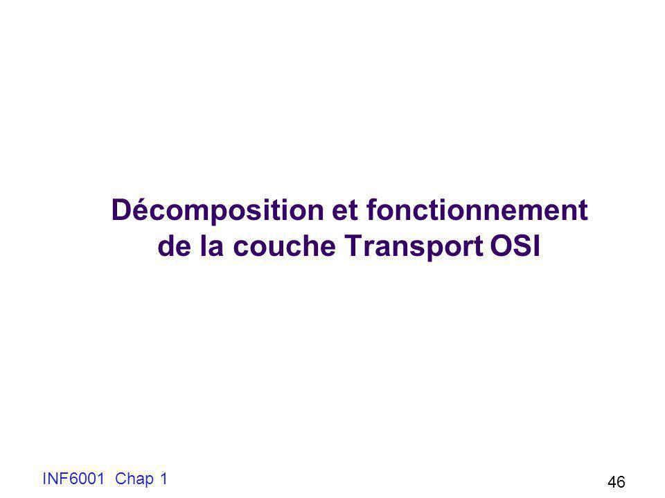 Décomposition et fonctionnement de la couche Transport OSI