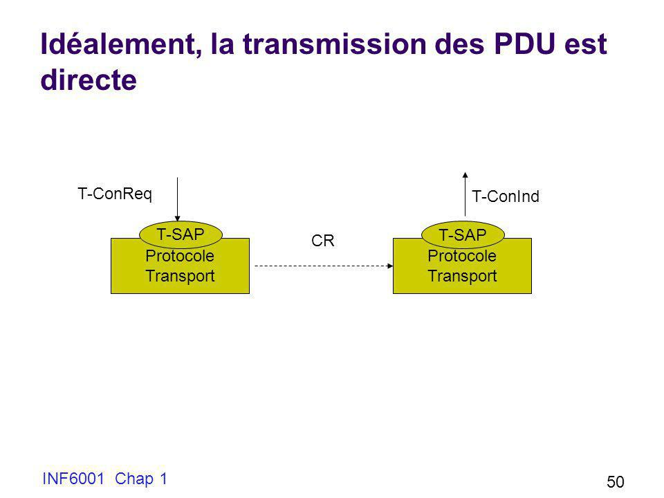 Idéalement, la transmission des PDU est directe