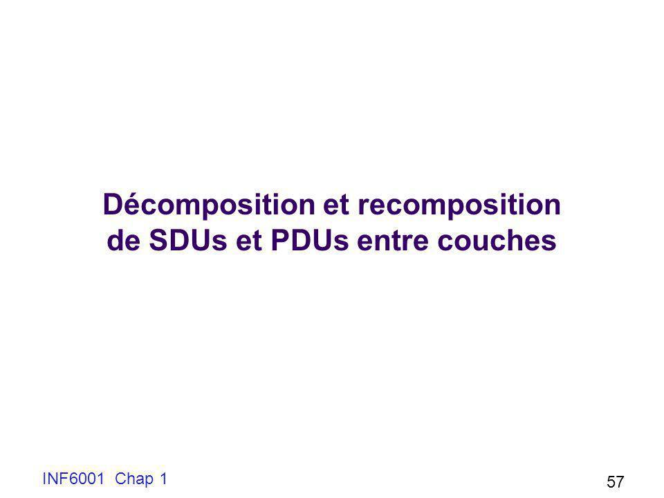 Décomposition et recomposition de SDUs et PDUs entre couches